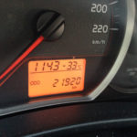 -33 Grad - Optimal zum Test ©Gipfelfieber
